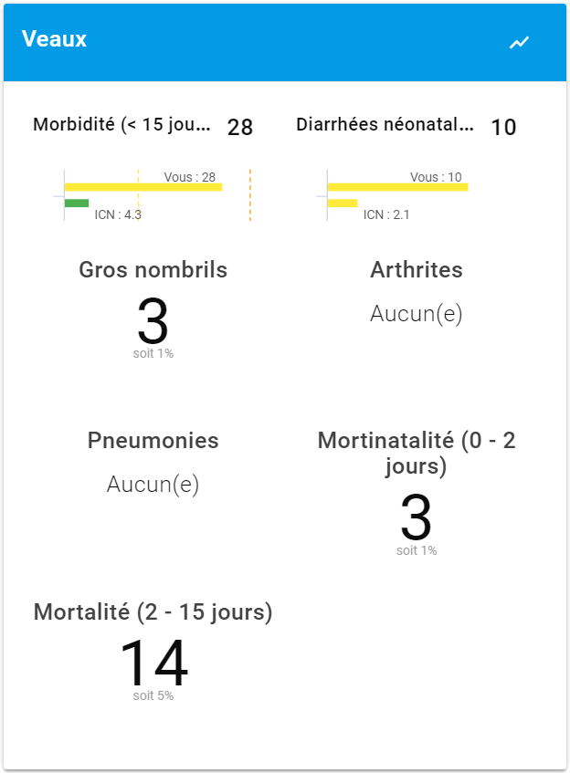 icn-sante-dashboard-data5.png