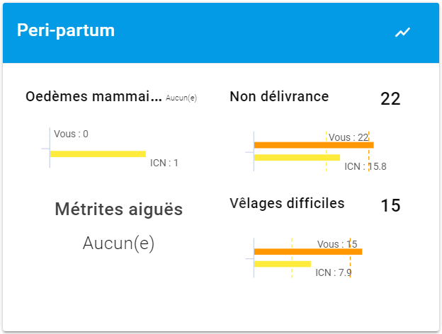 icn-sante-dashboard-data3.png
